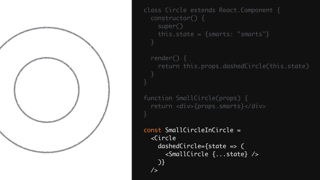 class Circle extends React.Component { construc...