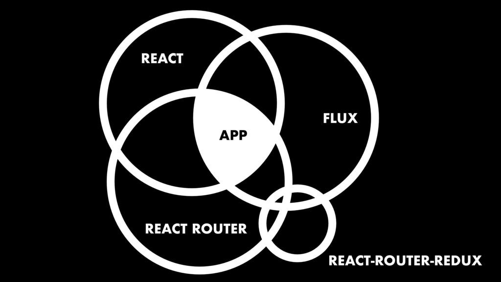 REACT FLUX APP REACT ROUTER REACT-ROUTER-REDUX