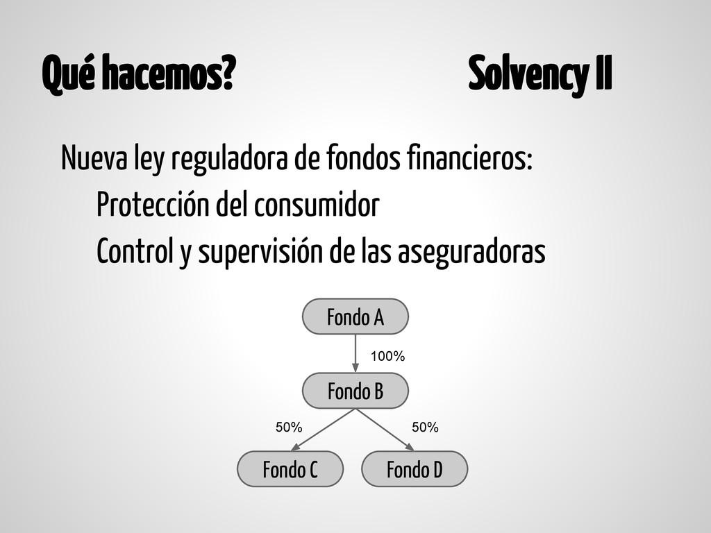 Qué hacemos? Solvency II Nueva ley reguladora d...