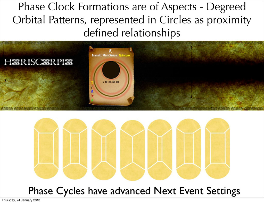 Phase Clock Formations are of Aspects - Degreed...