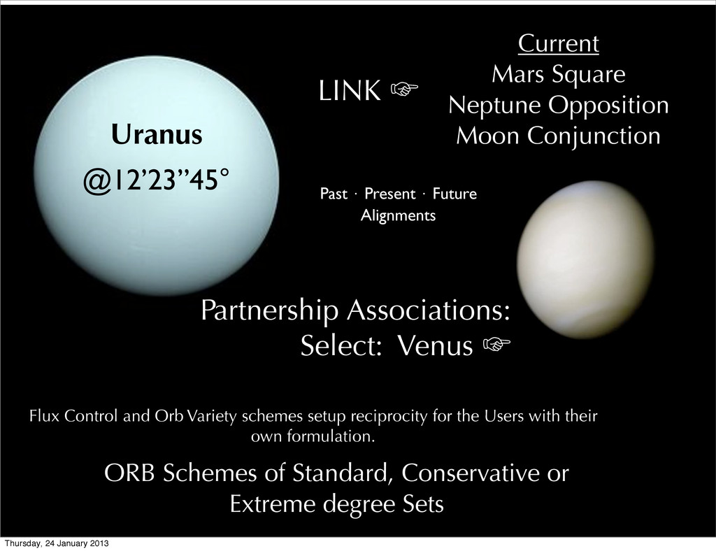 "Uranus @12'23""45° Partnership Associations: Sel..."