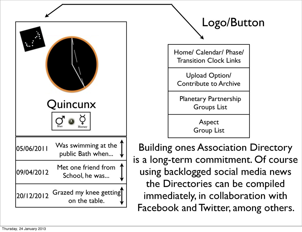 Quincunx 05/06/2011 09/04/2012 20/12/2012 Was s...