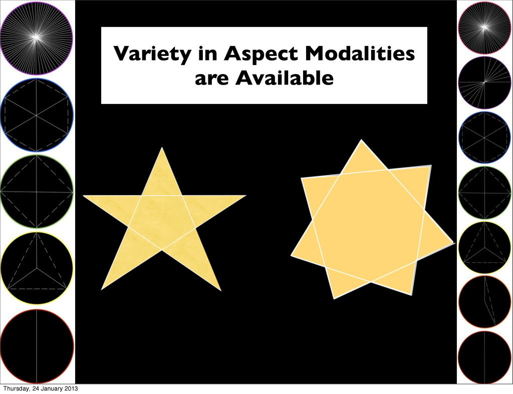 Variety in Aspect Modalities are Available Thur...