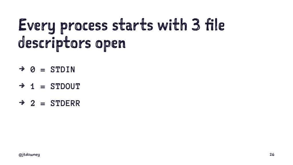 Every process starts with 3 file descriptors op...