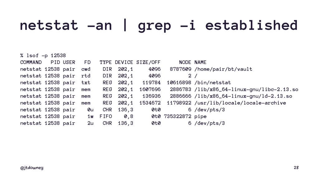 netstat -an | grep -i established % lsof -p 125...