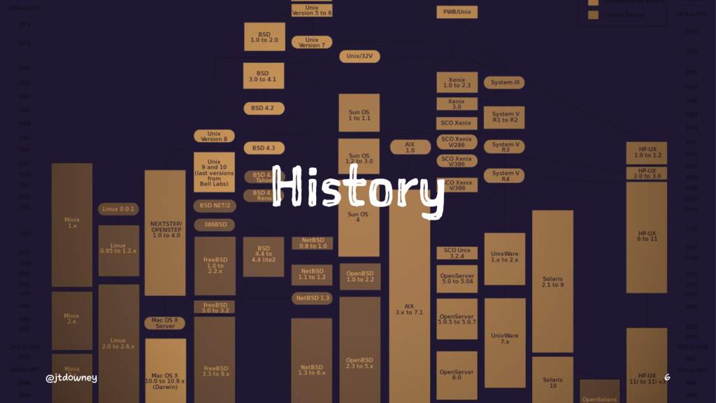 History @jtdowney 6