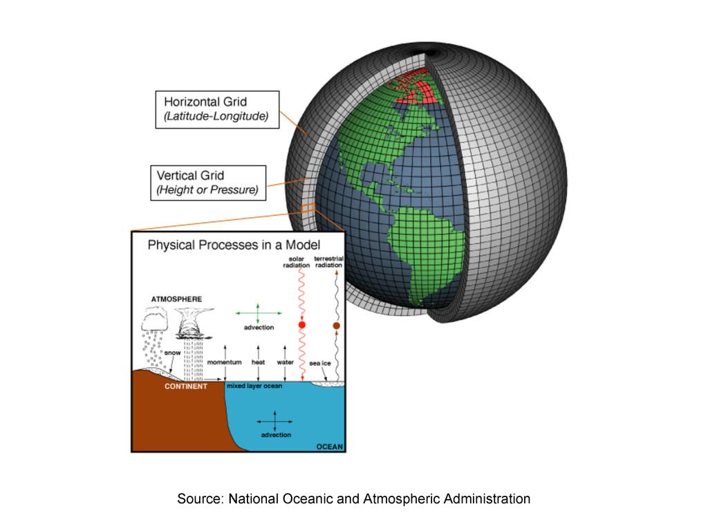 Source: National Oceanic and Atmospheric Admini...