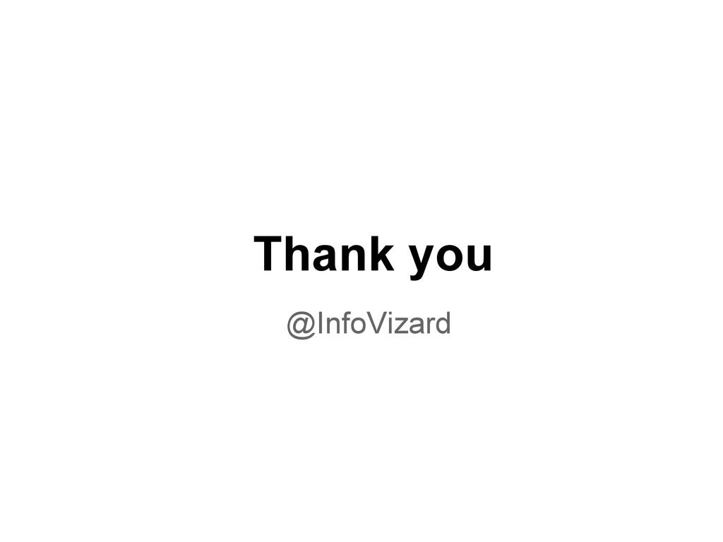 Thank you @InfoVizard