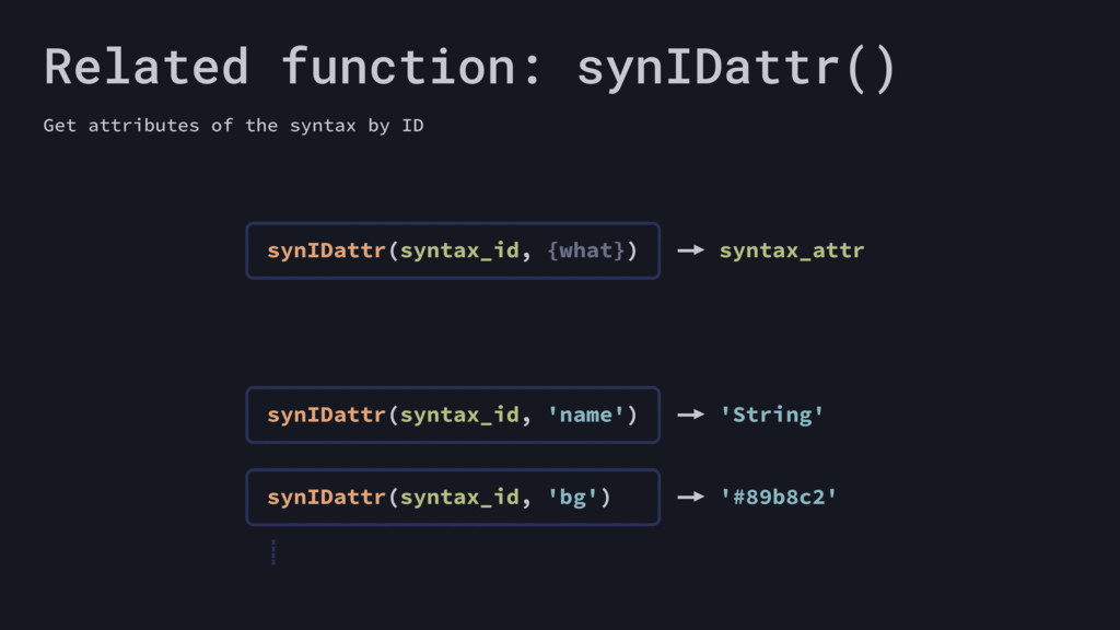 Related function: synIDattr() Get attributes of...