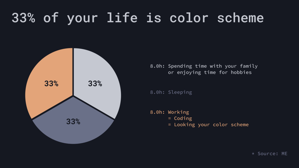 33% of your life is color scheme 8.0h: Sleeping...