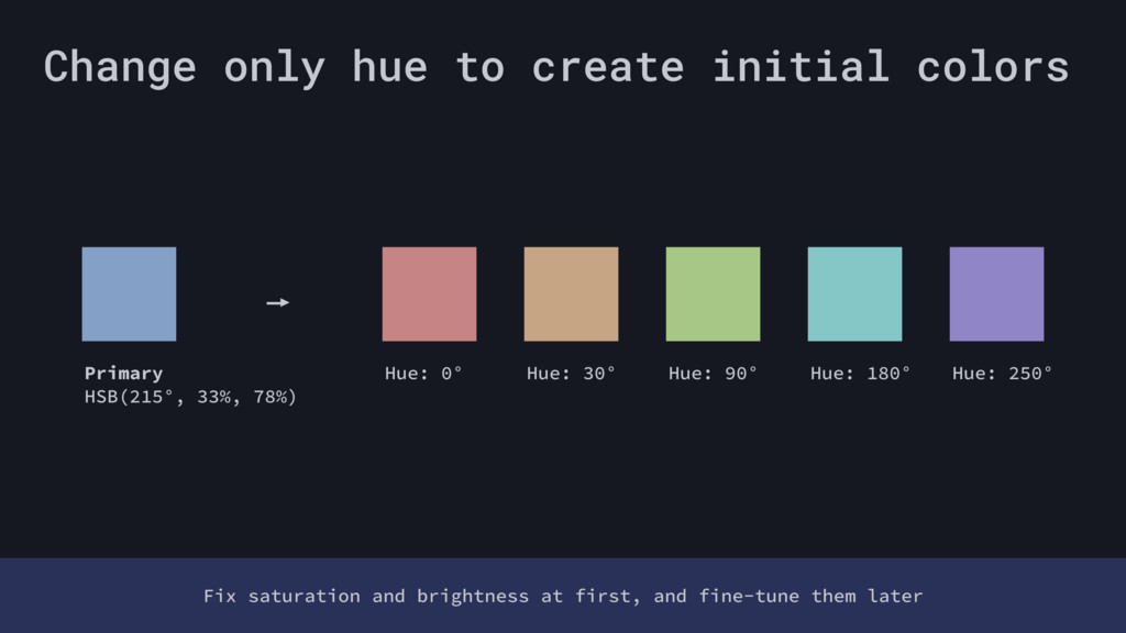 Change only hue to create initial colors Primar...