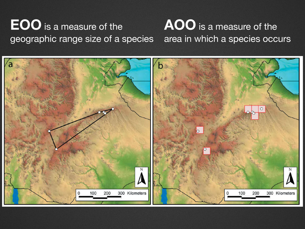 EOO is a measure of the geographic range size o...