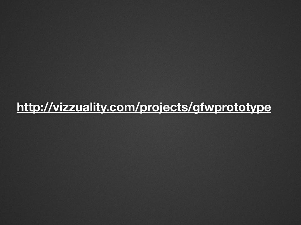 http://vizzuality.com/projects/gfwprototype