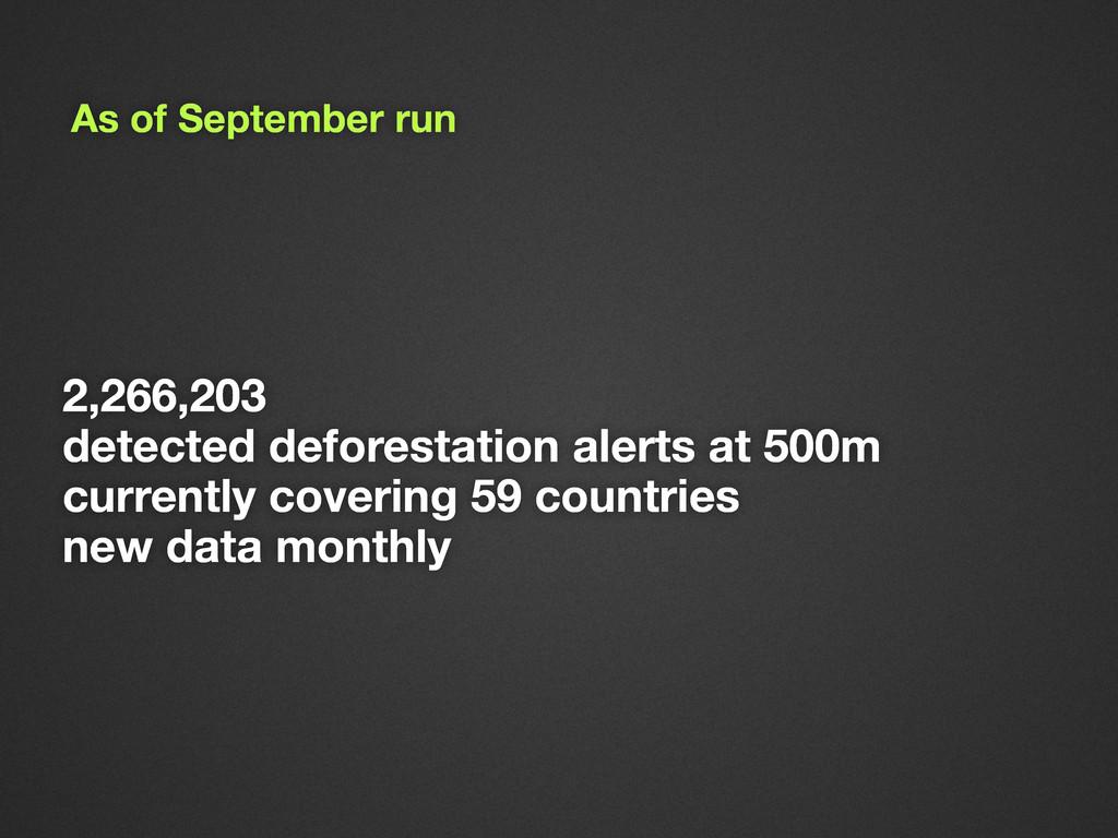 2,266,203 detected deforestation alerts at 500m...