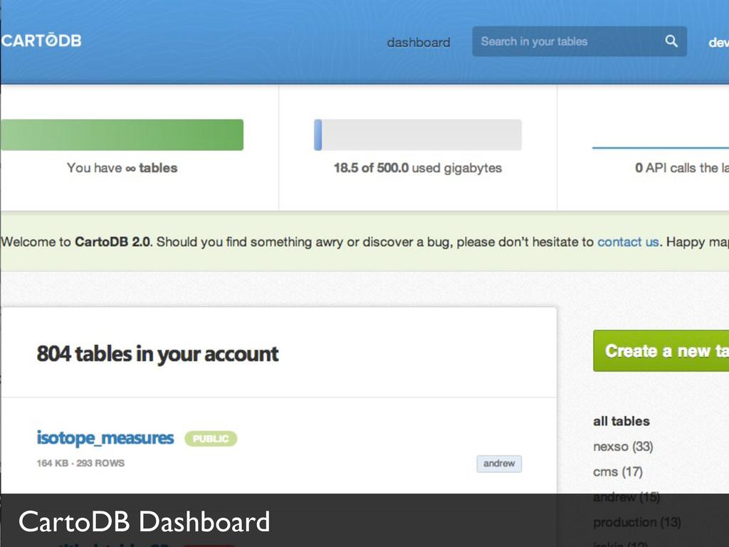 CartoDB Dashboard