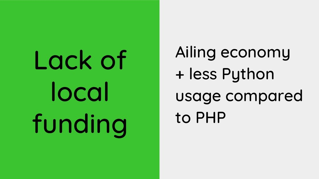 Lack of local funding Ailing economy + less Pyt...