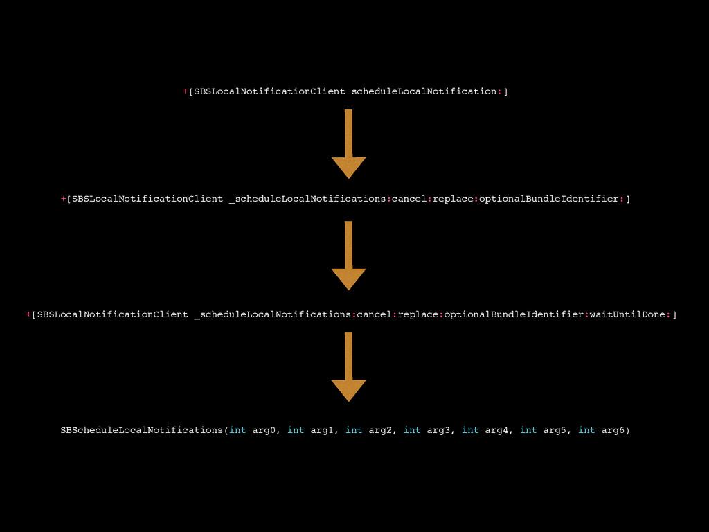 +[SBSLocalNotificationClient scheduleLocalNotif...