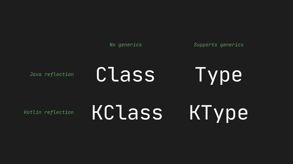 Class Type No generics Supports generics Java r...