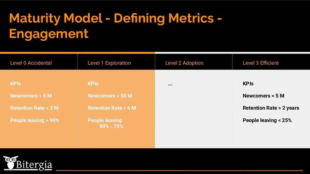 Maturity Model - Defining Metrics - Engagement L...