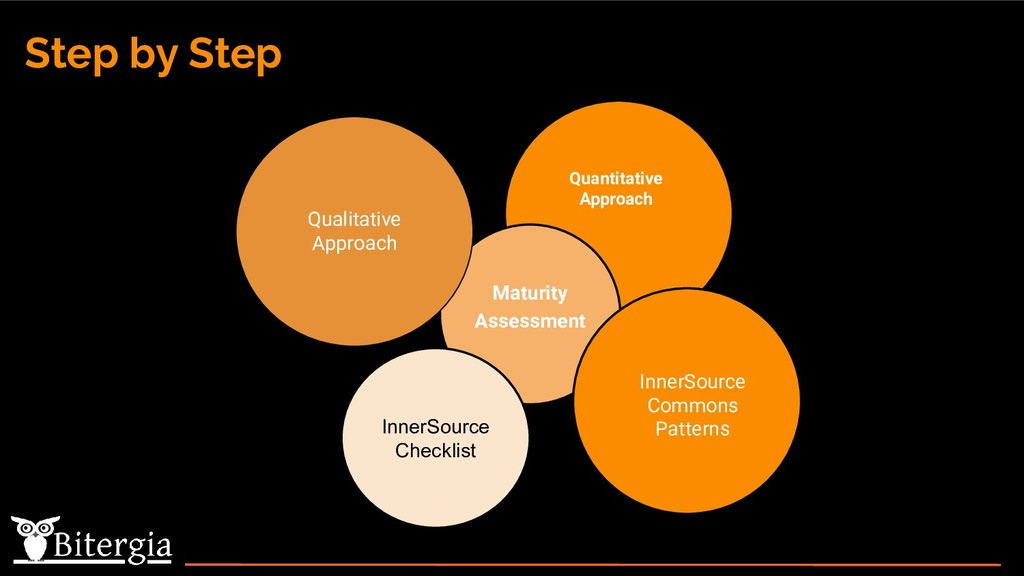 Step by Step Importance of metrics and KPIs for...