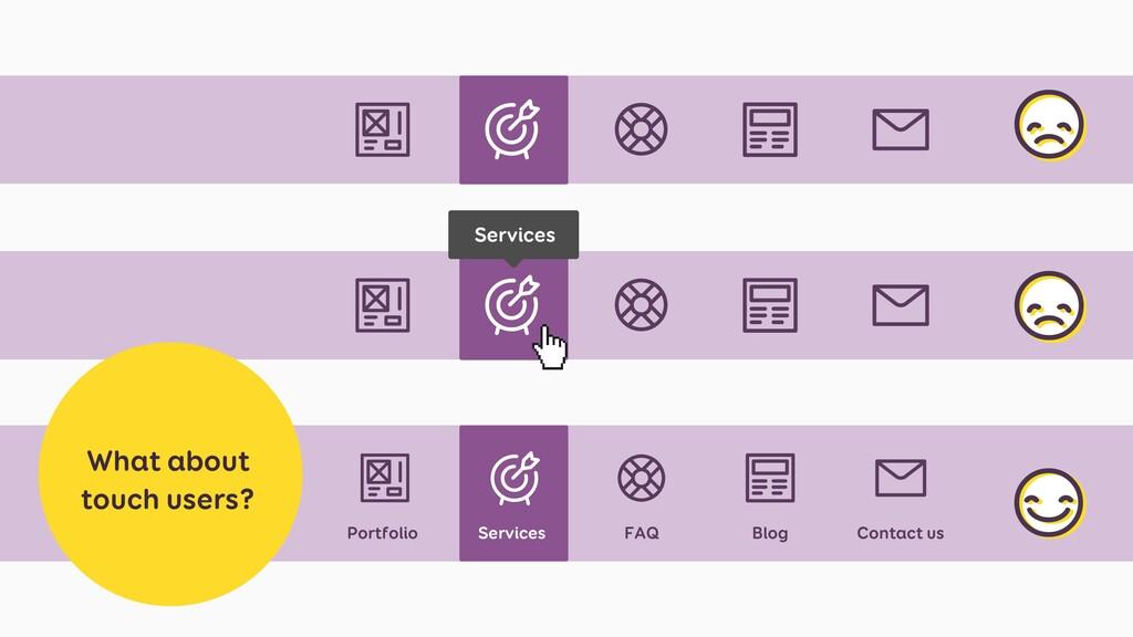 Services Portfolio Services FAQ Blog Contact us...