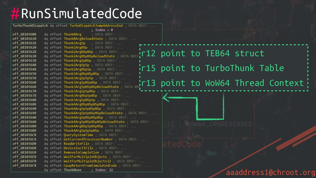 aaaddress1@chroot.org #RunSimulatedCode wow64cp...