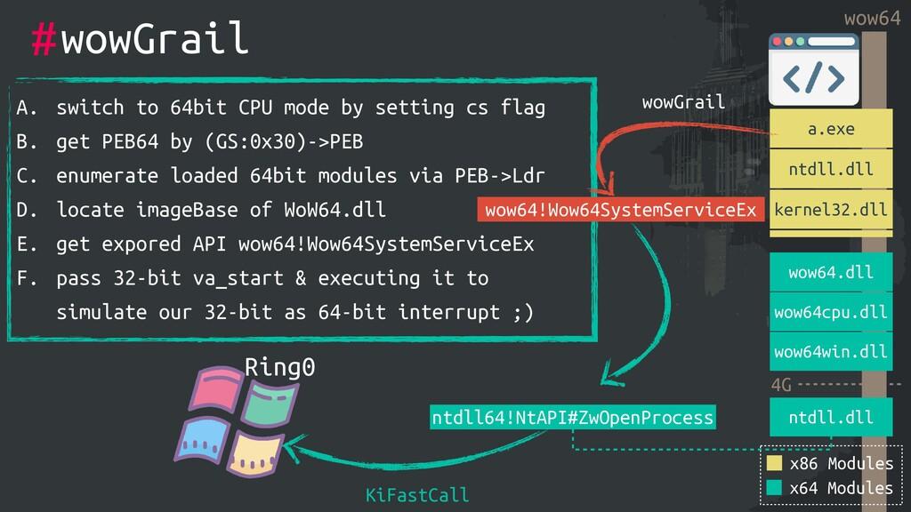 a.exe wow64 ntdll.dll kernel32.dll ... wow64.dl...