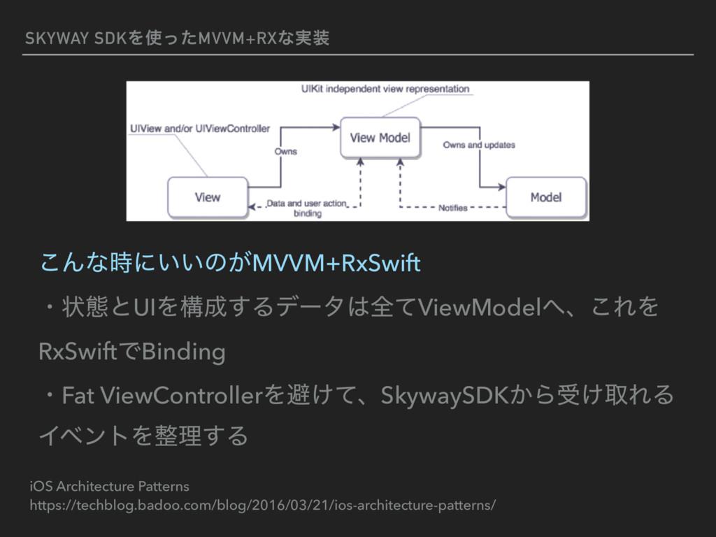 SKYWAY SDKΛͬͨMVVM+RXͳ࣮ iOS Architecture Patte...