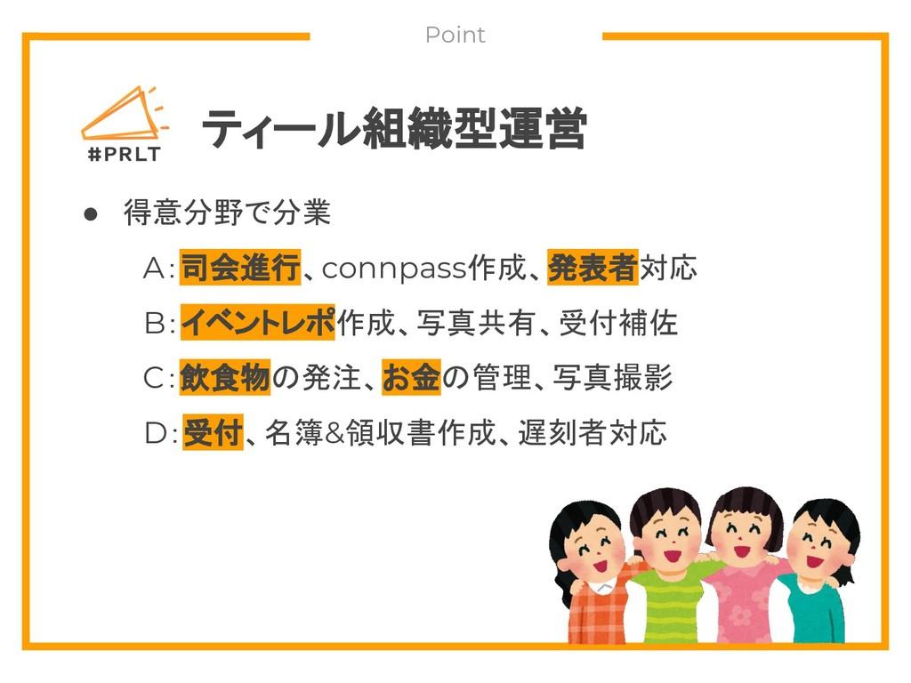 Point ティール組織型運営 ● 得意分野で分業  A:司会進行、connpass作成、発表...