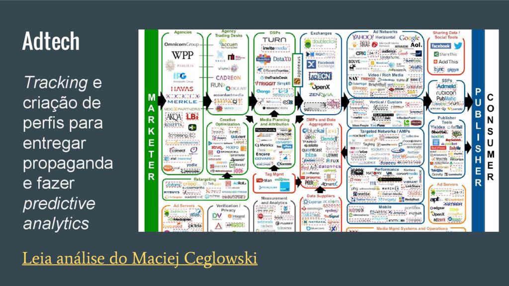 Adtech Leia análise do Maciej Ceglowski Trackin...