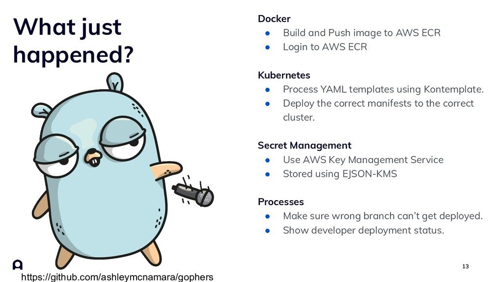 13 Docker ● Build and Push image to AWS ECR ● L...