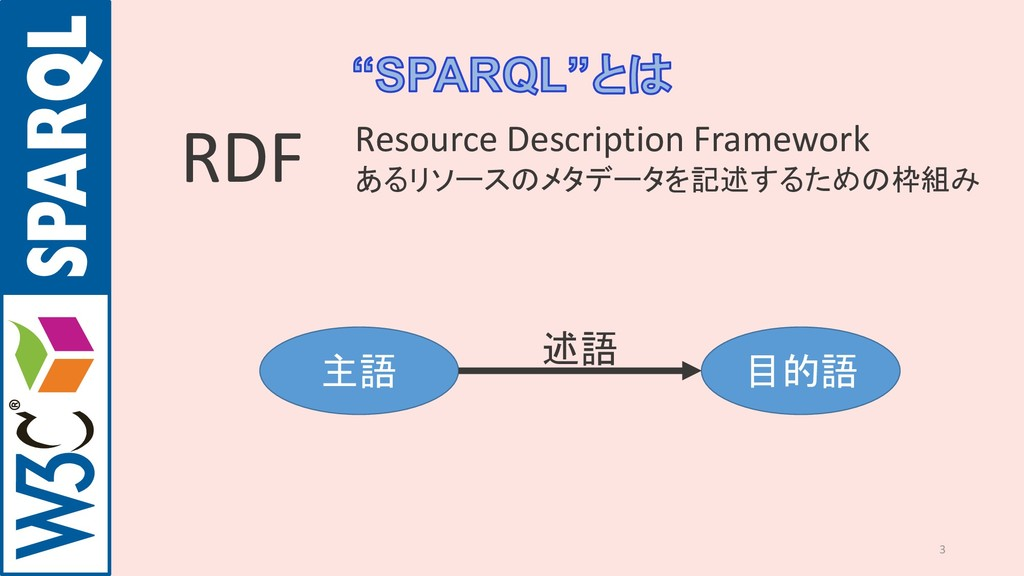 3 Resource Description Framework あるリソースのメタデータを記...