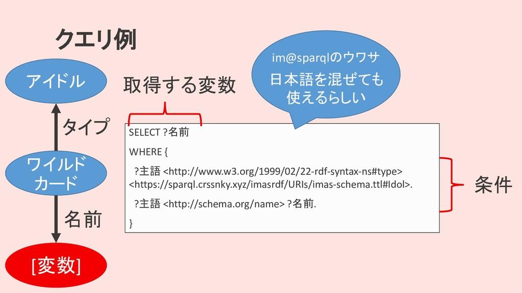 クエリ例 ワイルド カード アイドル タイプ [変数] 名前 SELECT ?名前 WHERE...