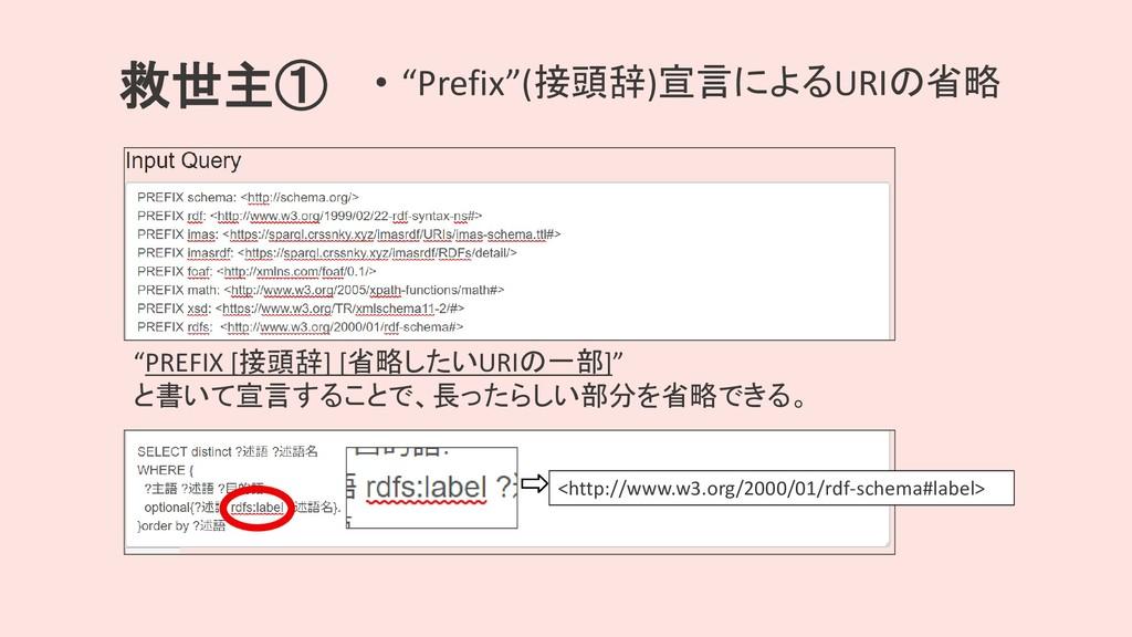 """救世主① • """"Prefix""""(接頭辞)宣言によるURIの省略 """"PREFIX [接頭辞] [..."""