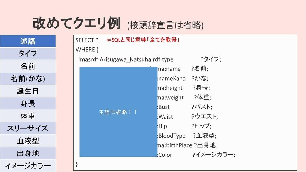 改めてクエリ例 SELECT * WHERE { imasrdf:Arisugawa_Nats...