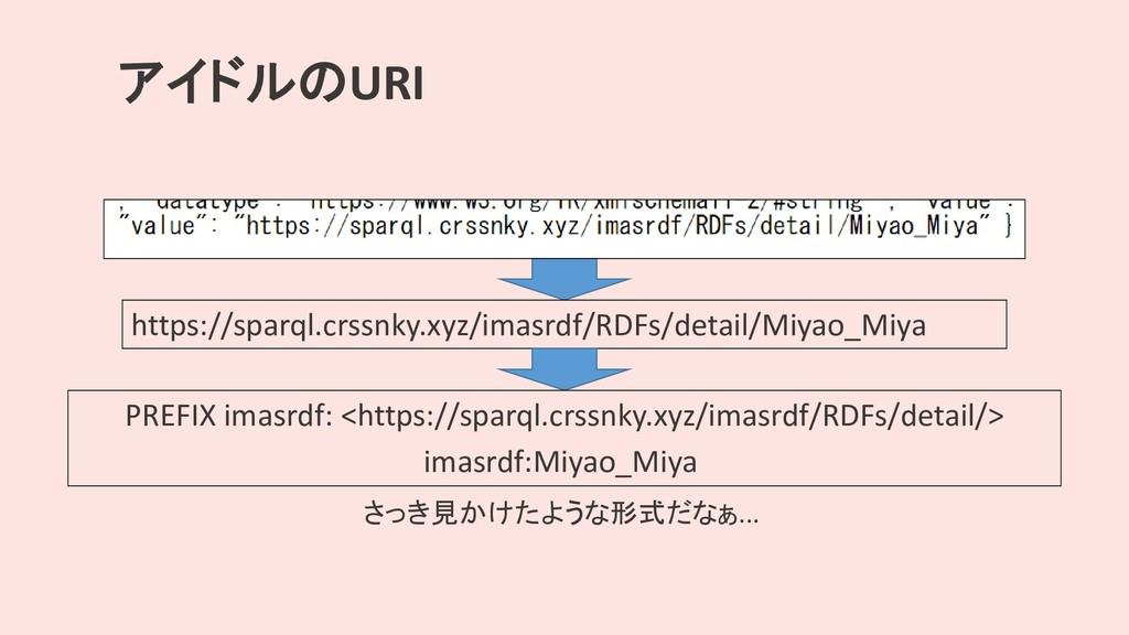 アイドルのURI https://sparql.crssnky.xyz/imasrdf/RDF...