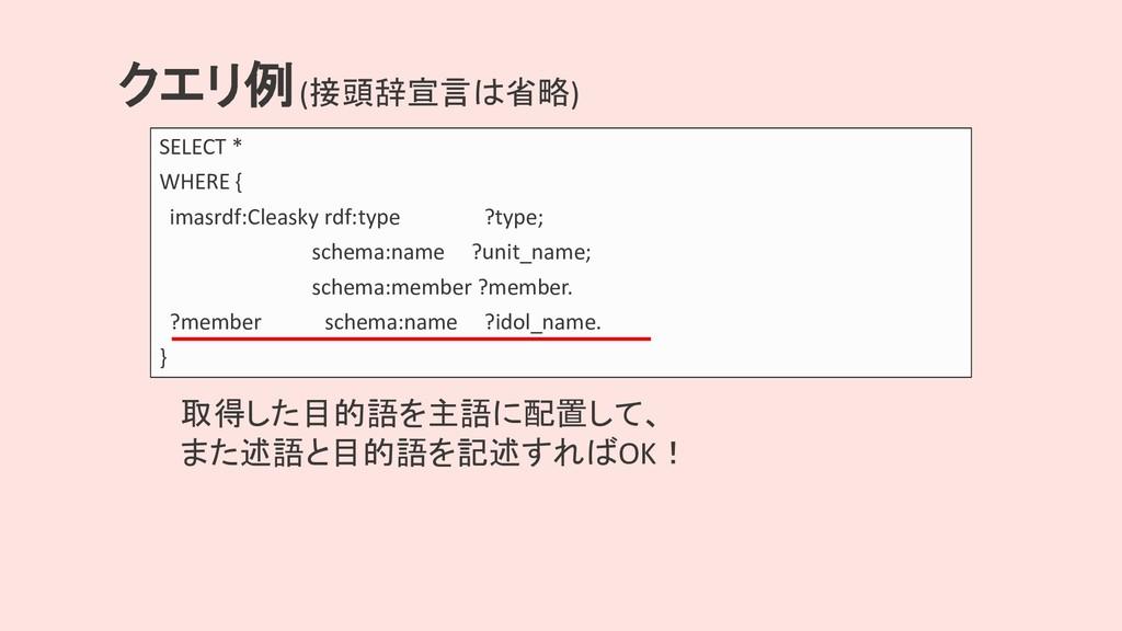 クエリ例 SELECT * WHERE { imasrdf:Cleasky rdf:type ...