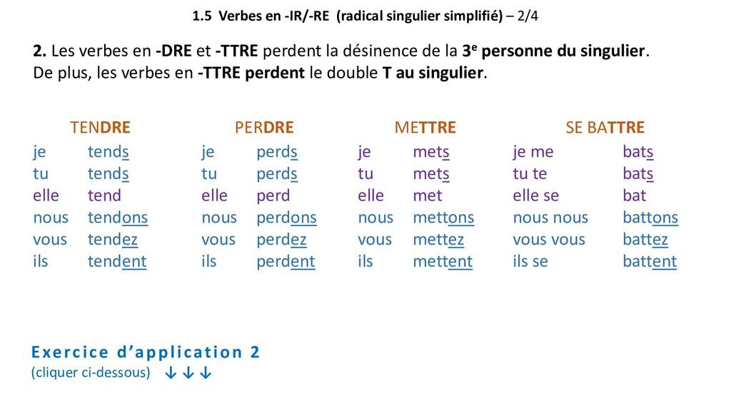 1.5 Verbes en -IR/-RE (radical singulier simpli...