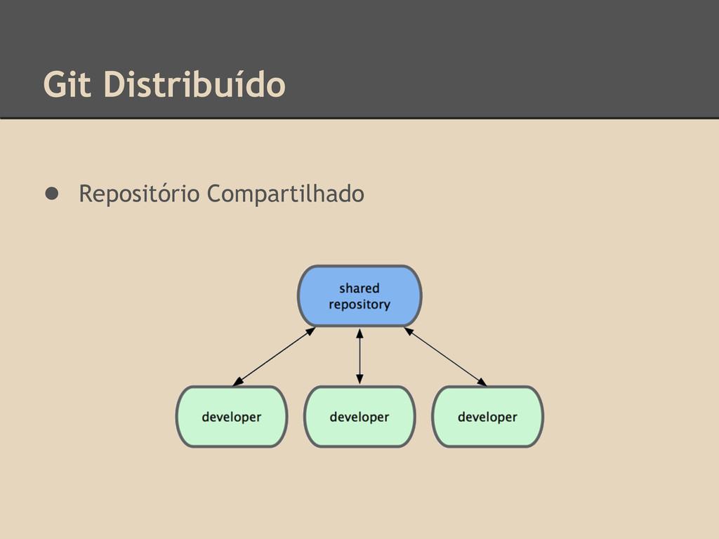 Git Distribuído ● Repositório Compartilhado