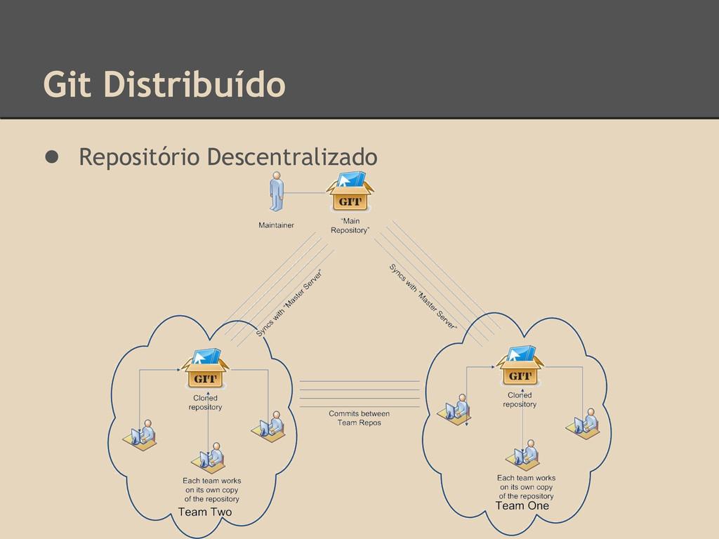 Git Distribuído ● Repositório Descentralizado