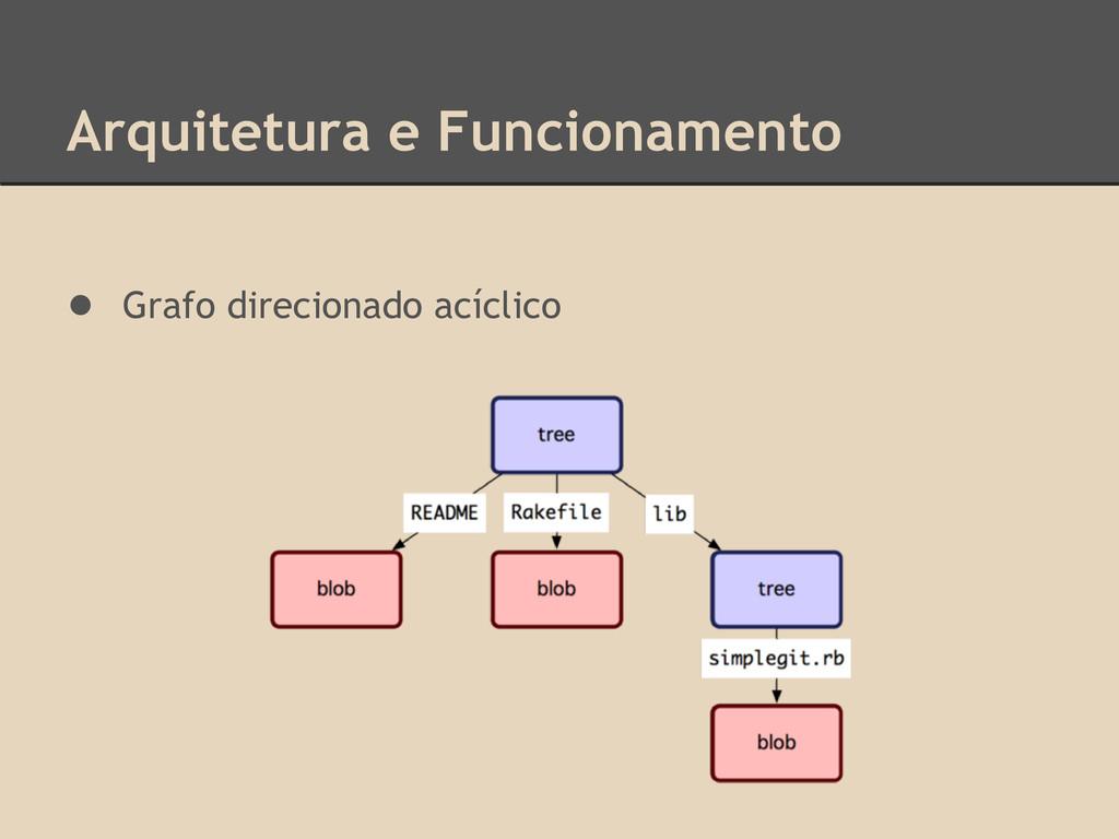 Arquitetura e Funcionamento ● Grafo direcionado...