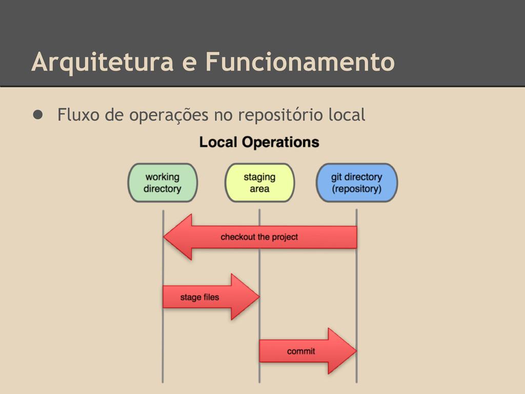Arquitetura e Funcionamento ● Fluxo de operaçõe...