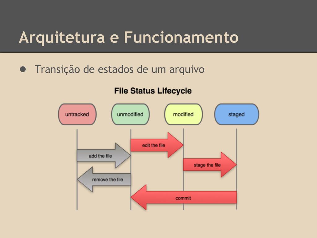 Arquitetura e Funcionamento ● Transição de esta...