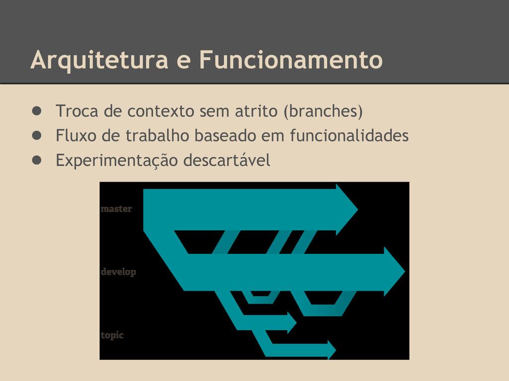 Arquitetura e Funcionamento ● Troca de contexto...