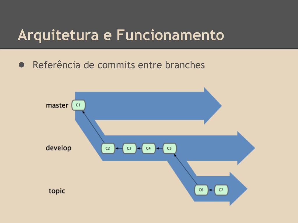 Arquitetura e Funcionamento ● Referência de com...