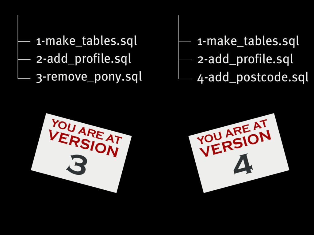 1-make_tables.sql 2-add_profile.sql 3-remove_po...