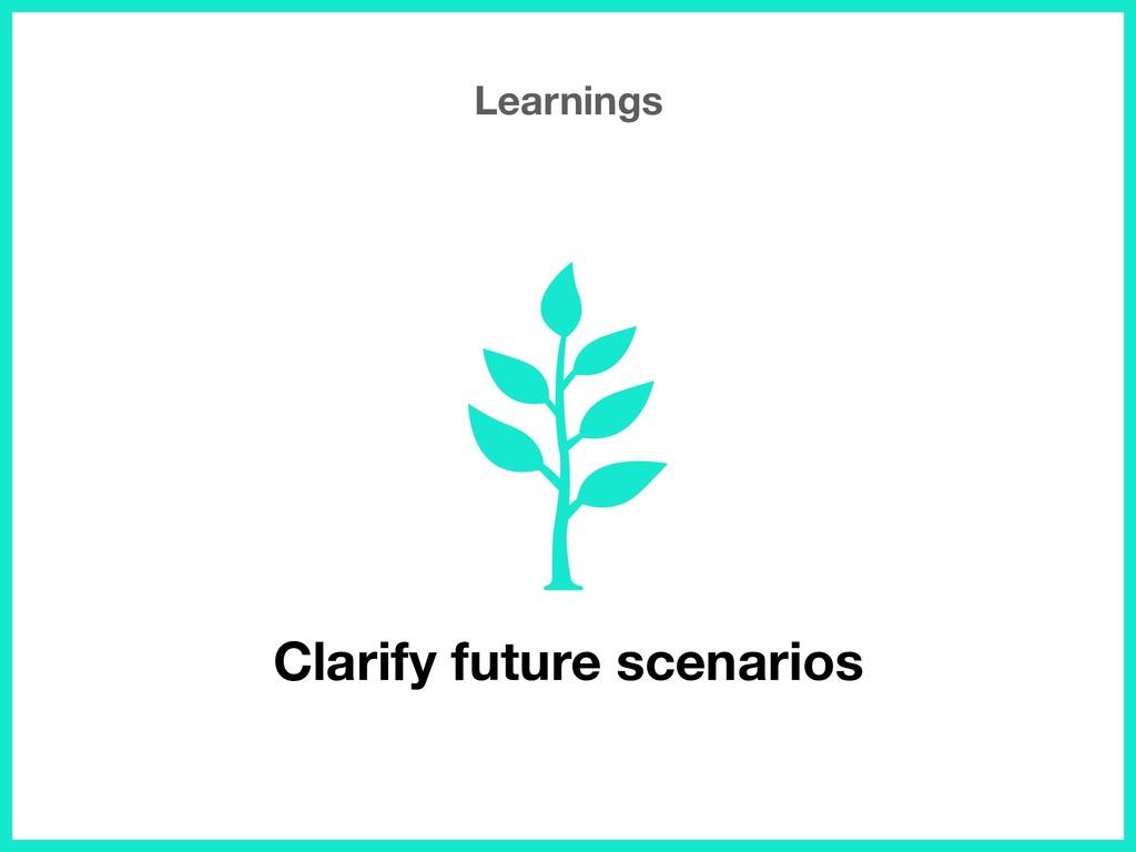 Learnings Clarify future scenarios
