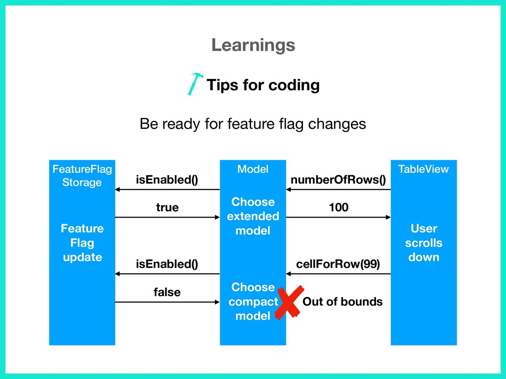 Learnings Tips for coding Be ready for feature ...