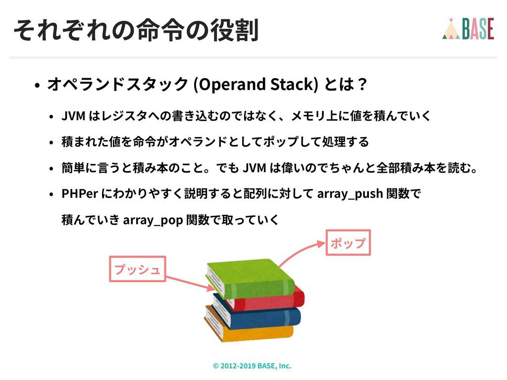 © - BASE, Inc. (Operand Stack) JVM JVM PHPer ar...
