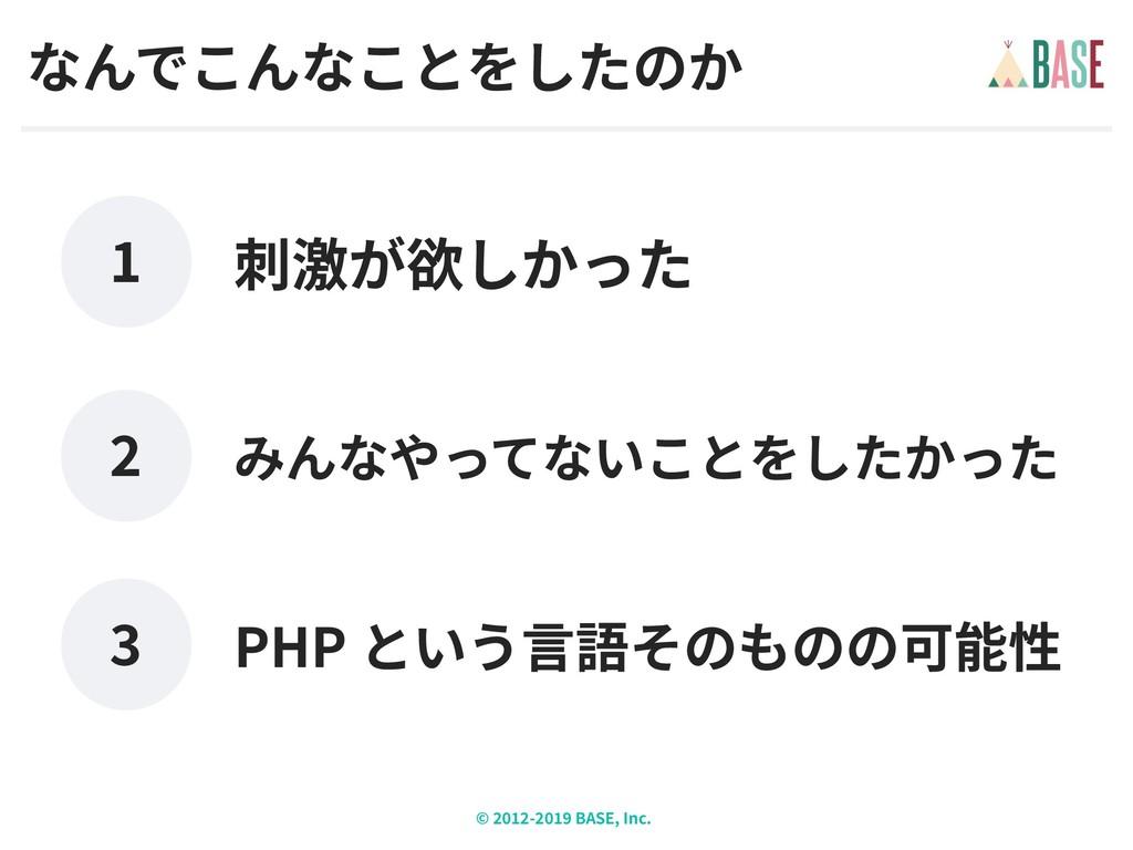© - BASE, Inc. PHP